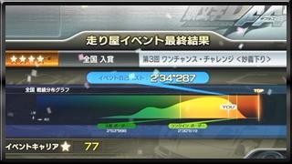第3回 ワンチャンス・チャレンジ<妙義下り>結果