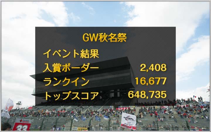 イベント結果 GW秋名祭
