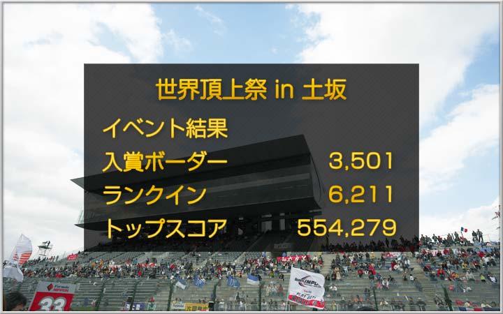 イベント結果|世界頂上祭 in 土坂