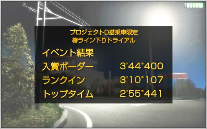 イベント結果|プロジェクトD搭乗車限定 椿ライン下りトライアル