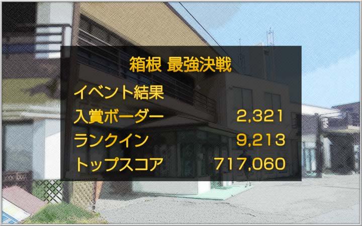 イベント結果|箱根 最強決戦
