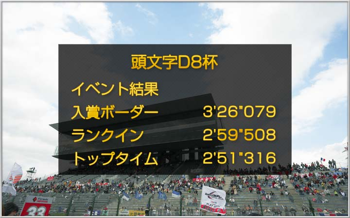 イベント結果|頭文字D8杯・秋名ダウンヒル